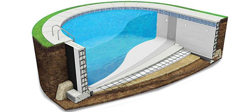 Гидроизоляция бассейна схема